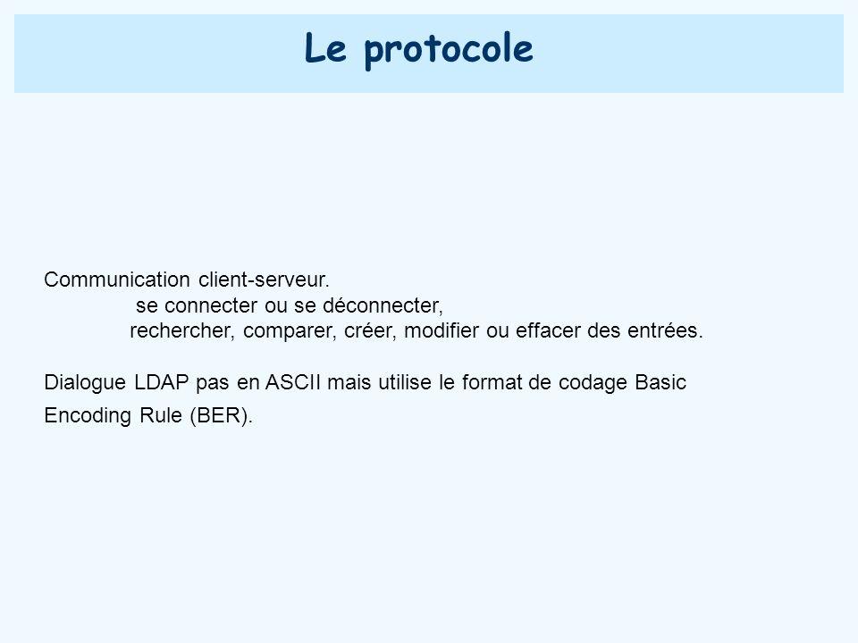 Le protocole Communication client-serveur. se connecter ou se déconnecter, rechercher, comparer, créer, modifier ou effacer des entrées. Dialogue LDAP