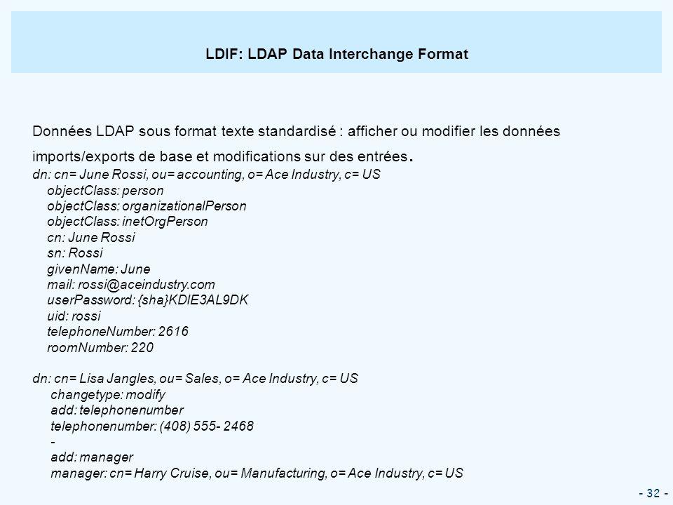 - 32 - LDIF: LDAP Data Interchange Format Données LDAP sous format texte standardisé : afficher ou modifier les données imports/exports de base et mod