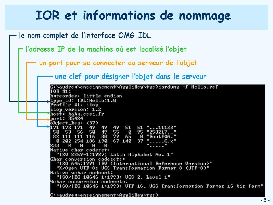 - 5 - IOR et informations de nommage le nom complet de linterface OMG-IDL ladresse IP de la machine où est localisé lobjet un port pour se connecter a