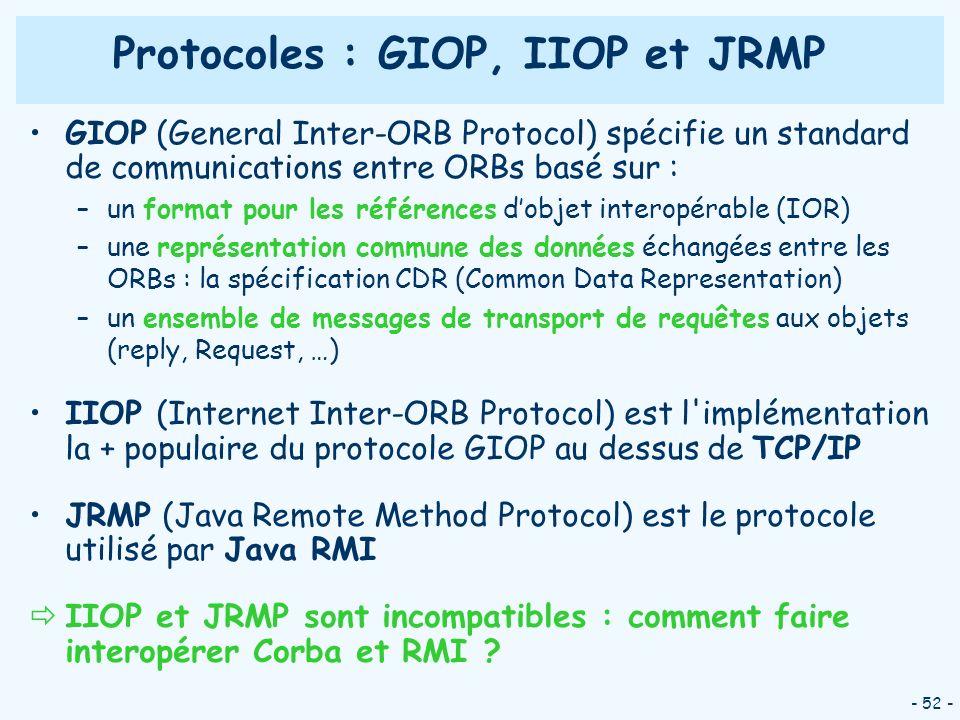 - 52 - Protocoles : GIOP, IIOP et JRMP GIOP (General Inter-ORB Protocol) spécifie un standard de communications entre ORBs basé sur : –un format pour