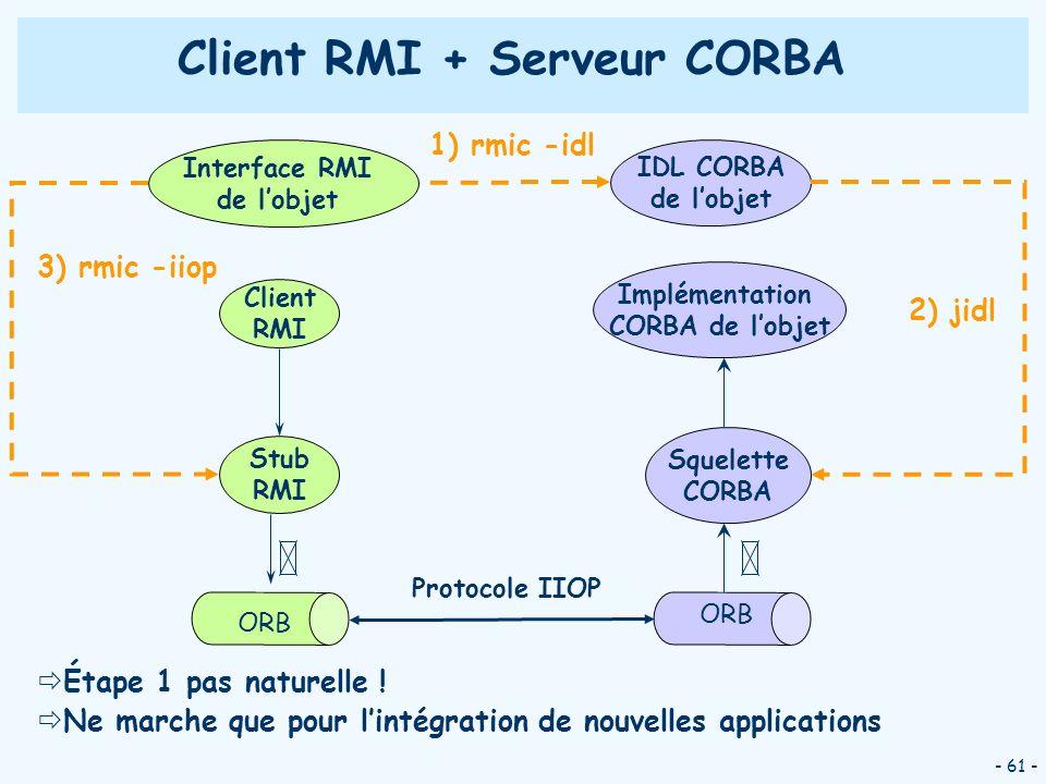- 61 - Client RMI + Serveur CORBA Implémentation CORBA de lobjet Client RMI Stub RMI ORB Squelette CORBA ORB Interface RMI de lobjet IDL CORBA de lobj