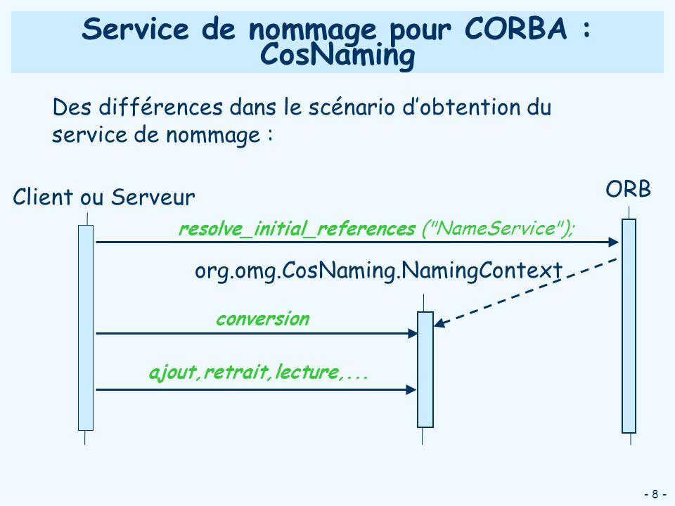- 19 - Utilisation du service de nommage CORBA: coté serveur (2/3) try { // Creer et lier un contexte de nommage NameComponent[] siName = new NameComponent[1]; siName[0] = new NameComponent(); siName[0].id = si ; siName[0].kind = ; NamingContext si = nc.