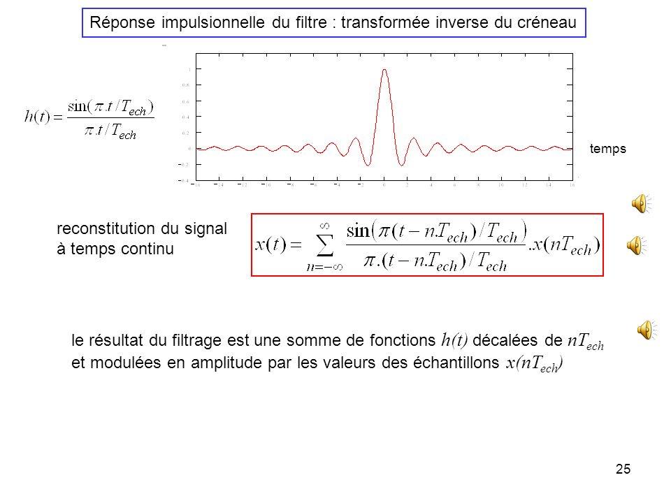 24 réalisation du filtre passe bas dans le domaine temporel sa réponse impulsionnelle est la transformée de Fourier inverse du créneau (cas où la péri