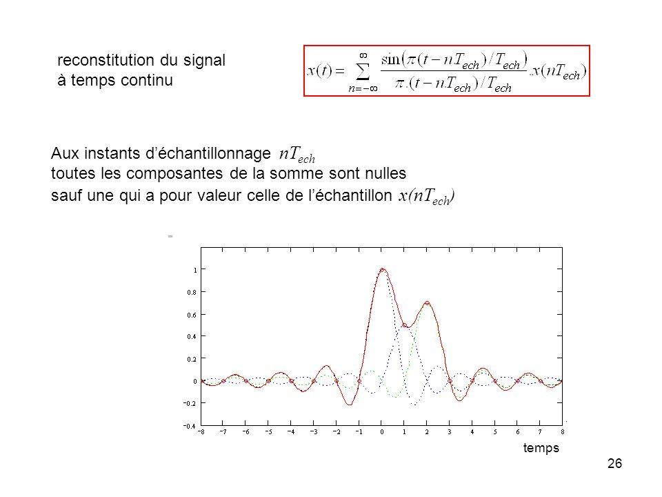 25 Réponse impulsionnelle du filtre : transformée inverse du créneau reconstitution du signal à temps continu le résultat du filtrage est une somme de
