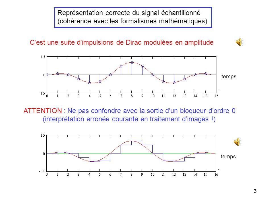 2 image sous échantillonnée : moiré image haute définition illustration dun échantillonnage insuffisamment dense en numérisation dimage http://en.wiki