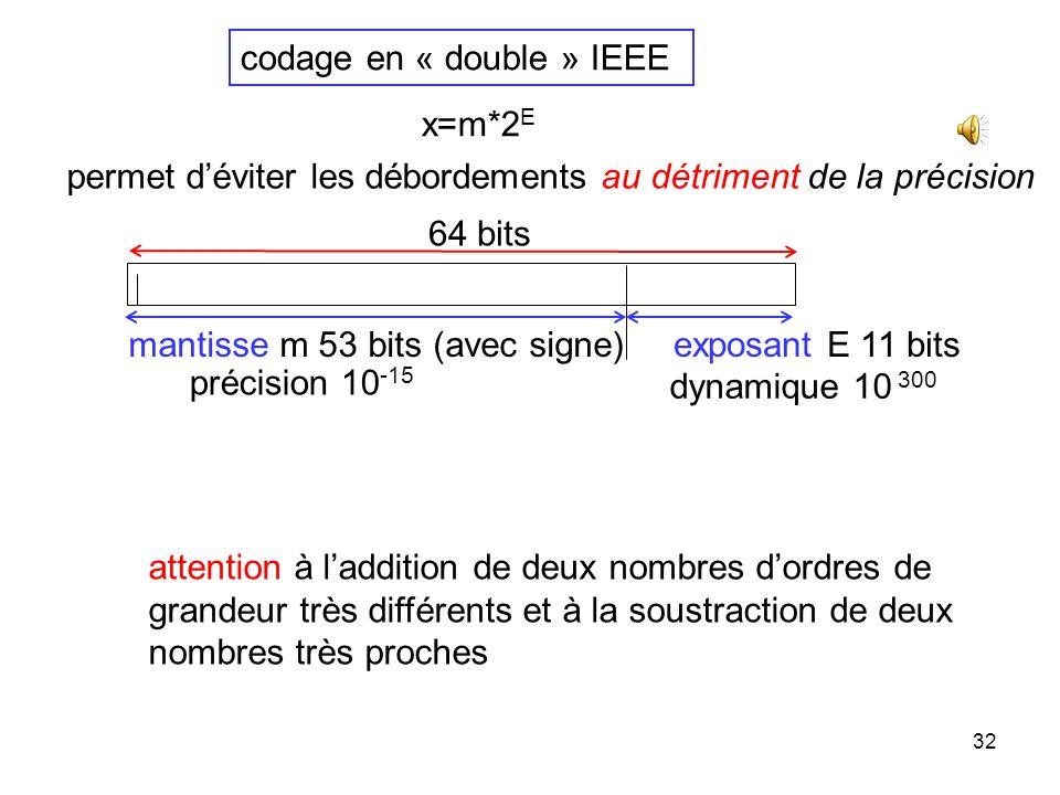 31 codage en virgule fixe entiers ? fractionnaires ? multiplication de 2 nombres de N bits : résultats sur 2.N bits On nen conserve que N poids fort :