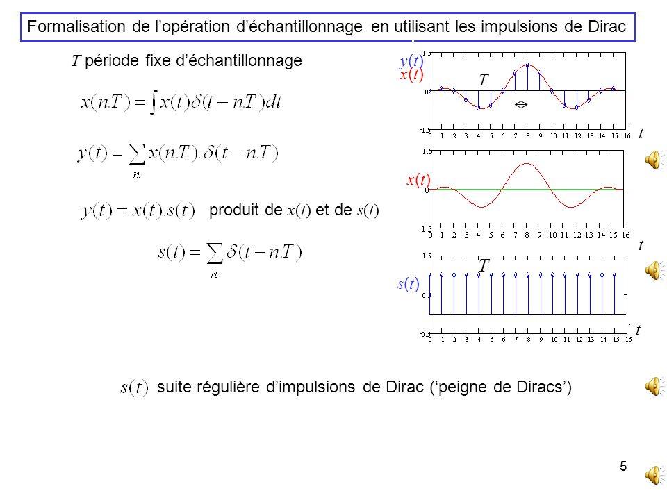 4 3.1 Interprétation de léchantillonnage dans le domaine des fréquences - Conditions pour que linformation contenue dans le signal ne soit pas perdue