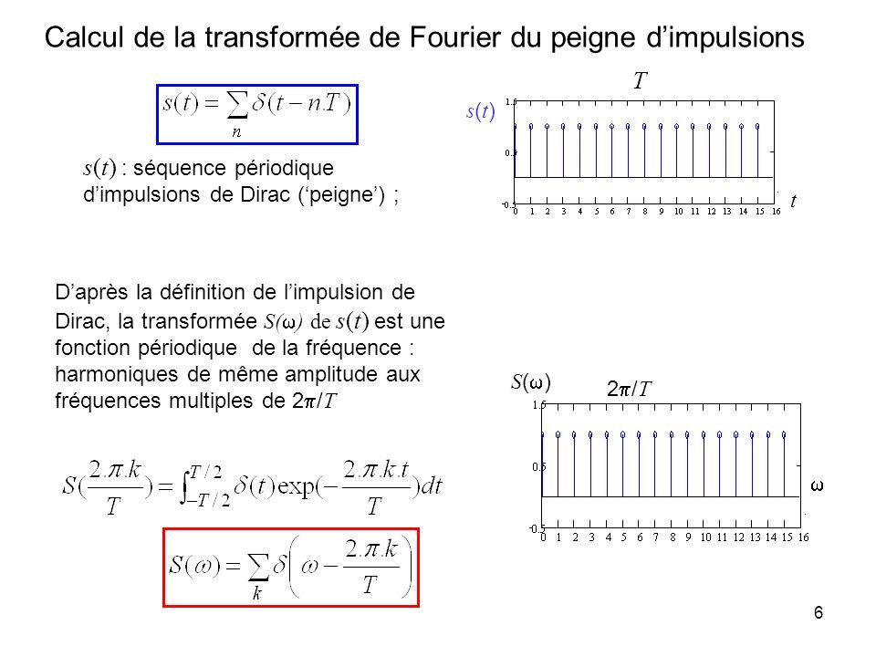 5 T période fixe déchantillonnage Formalisation de lopération déchantillonnage en utilisant les impulsions de Dirac produit de x(t) et de s(t) s(t)s(t