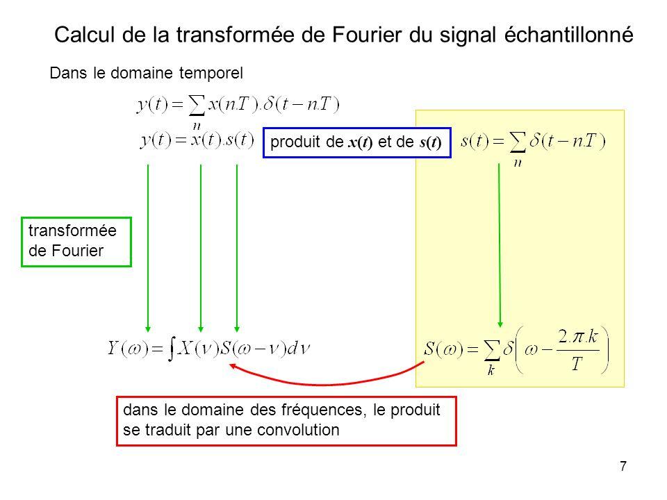 6 Daprès la définition de limpulsion de Dirac, la transformée S( ) de s(t) est une fonction périodique de la fréquence : harmoniques de même amplitude