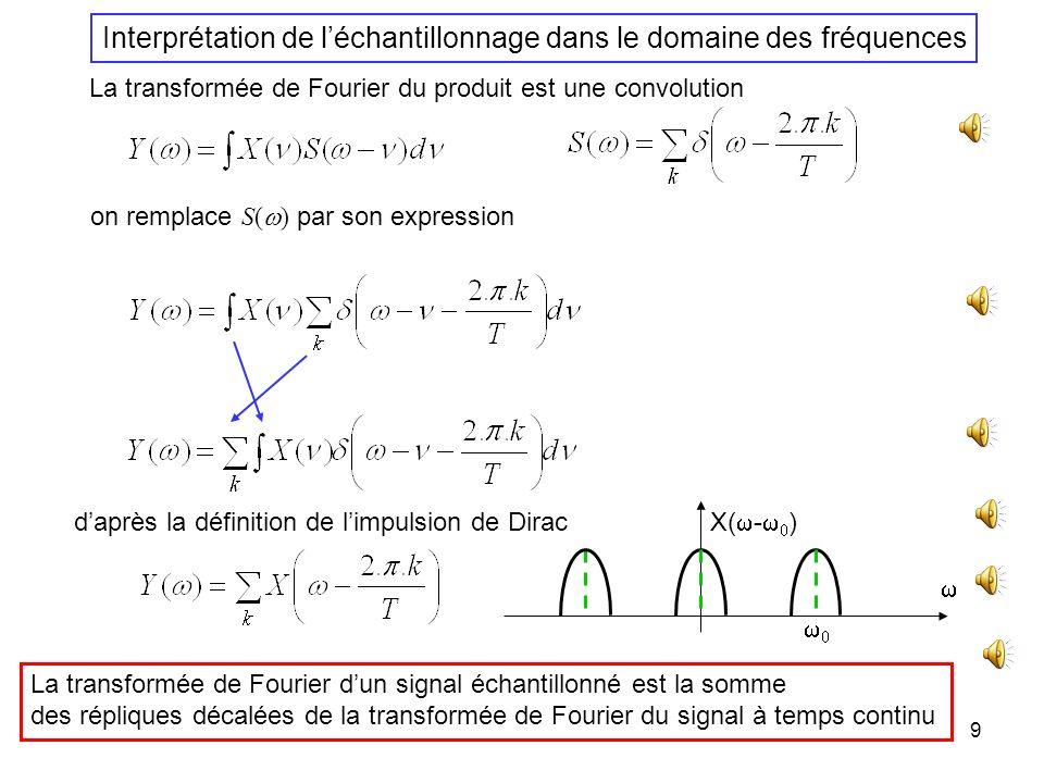 8 dans le domaine temporel : produit de x(t) par le peigne dimpulsions de Dirac s(t) dans le domaine des fréquences : convolution de leurs transformée