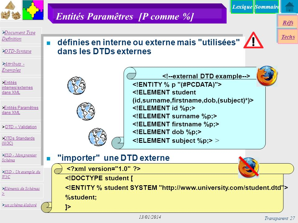 SommaireLexique Réfs Techs Document Type Definition Document Type Definition DTD-Syntaxe DTD – Validation DTD – Validation XSD - Mon premier Schéma XS