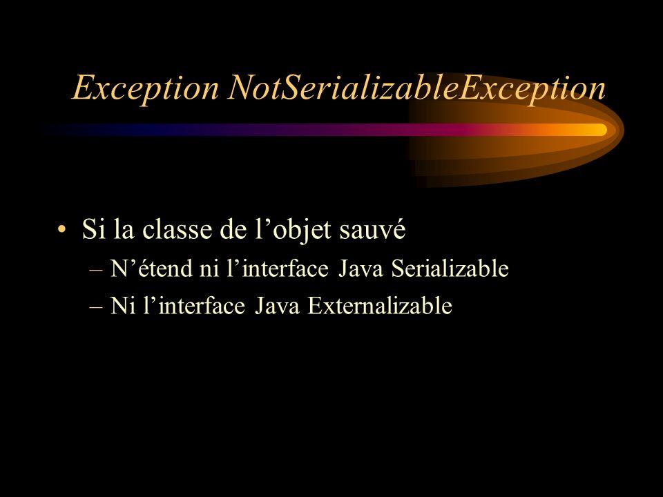 Exception NotSerializableException Si la classe de lobjet sauvé –Nétend ni linterface Java Serializable –Ni linterface Java Externalizable