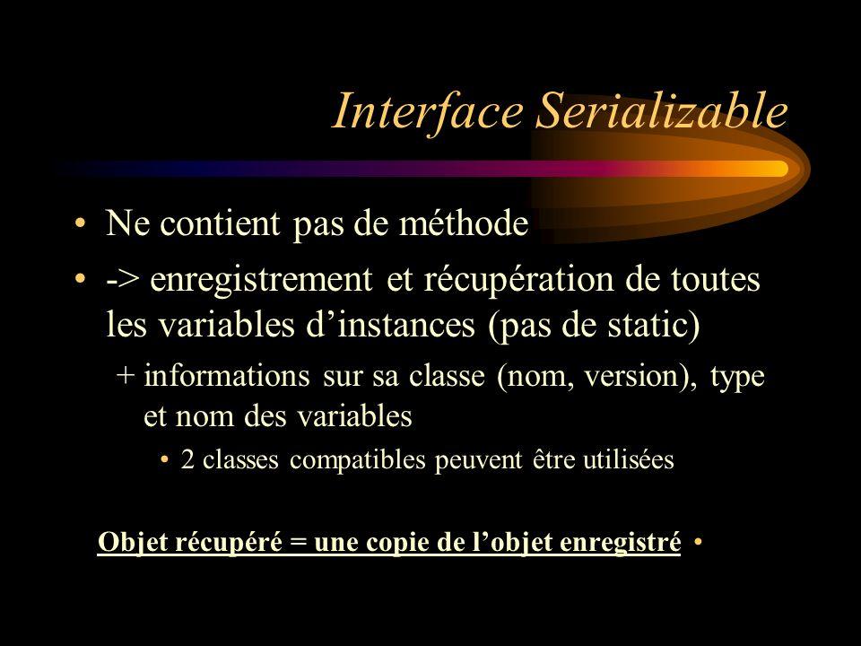 Interface Serializable Ne contient pas de méthode -> enregistrement et récupération de toutes les variables dinstances (pas de static) + informations