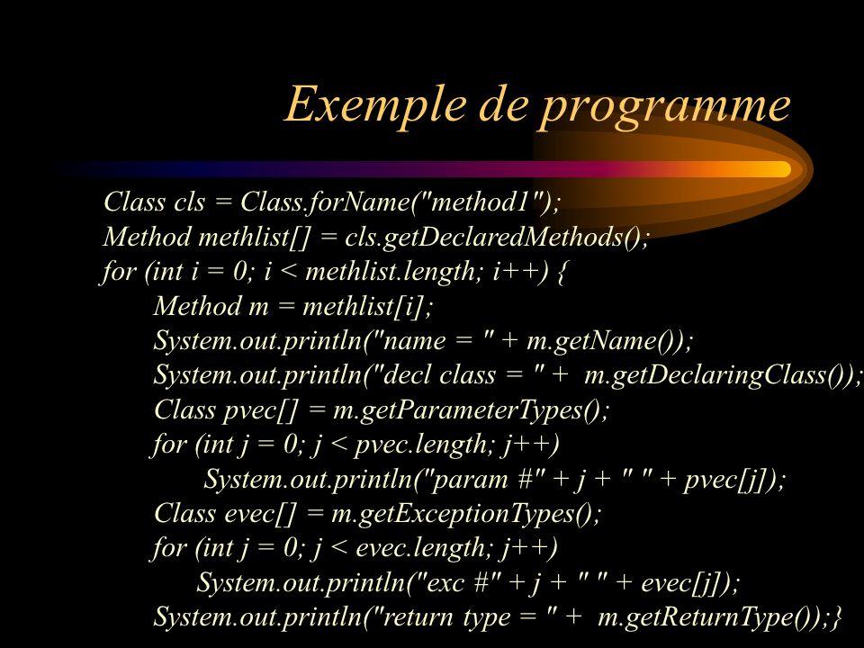 Exemple de programme Class cls = Class.forName(