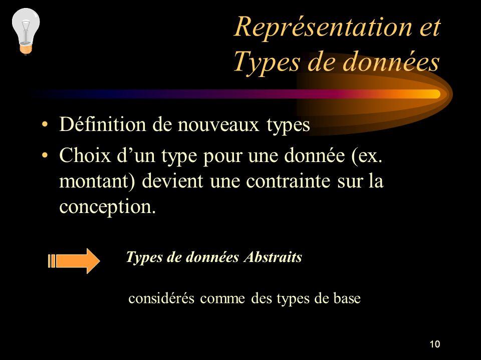 10 Représentation et Types de données Définition de nouveaux types Choix dun type pour une donnée (ex. montant) devient une contrainte sur la concepti