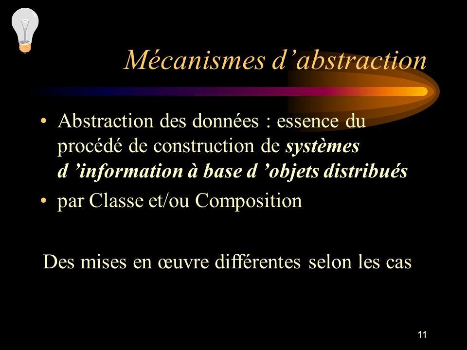 11 Mécanismes dabstraction Abstraction des données : essence du procédé de construction de systèmes d information à base d objets distribués par Class