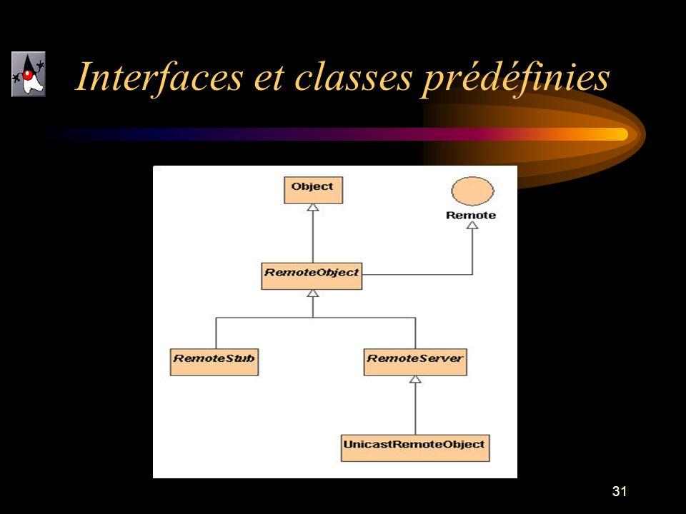 31 Interfaces et classes prédéfinies