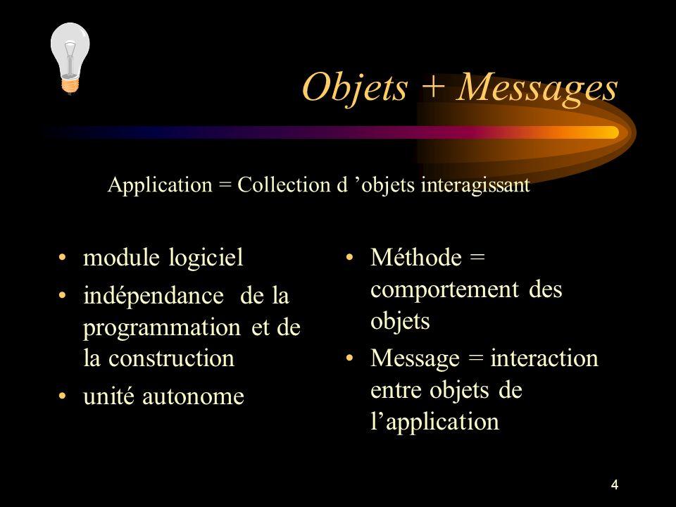 4 Objets + Messages module logiciel indépendance de la programmation et de la construction unité autonome Méthode = comportement des objets Message =