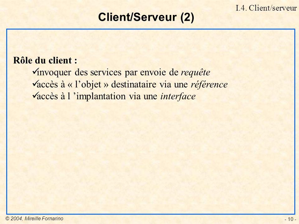 © 2004, Mireille Fornarino - 10 - Rôle du client : invoquer des services par envoie de requête accès à « lobjet » destinataire via une référence accès à l implantation via une interface Client/Serveur (2) I.4.