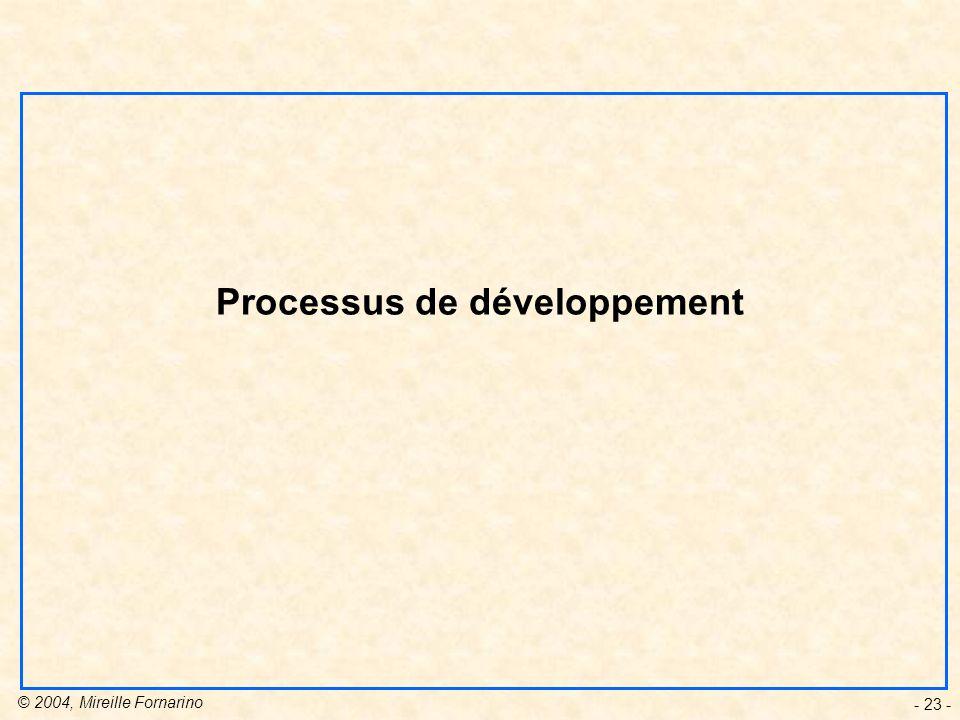 © 2004, Mireille Fornarino - 23 - Processus de développement