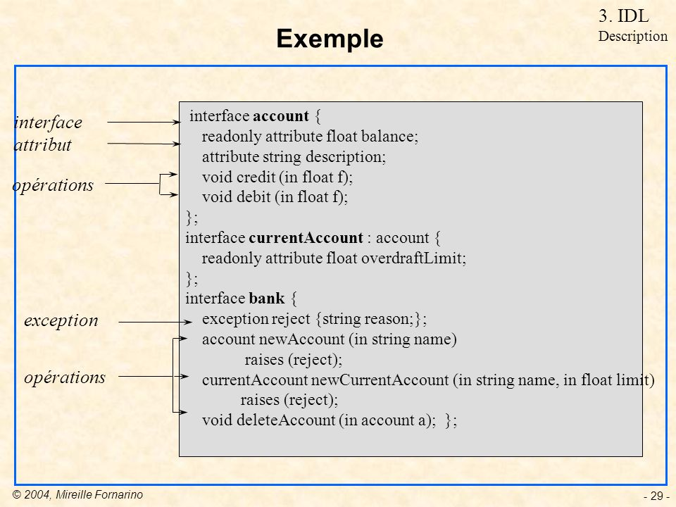 © 2004, Mireille Fornarino - 29 - Exemple interface account { readonly attribute float balance; attribute string description; void credit (in float f); void debit (in float f); }; interface currentAccount : account { readonly attribute float overdraftLimit; }; interface bank { exception reject {string reason;}; account newAccount (in string name) raises (reject); currentAccount newCurrentAccount (in string name, in float limit) raises (reject); void deleteAccount (in account a); }; interface attribut opérations exception opérations 3.