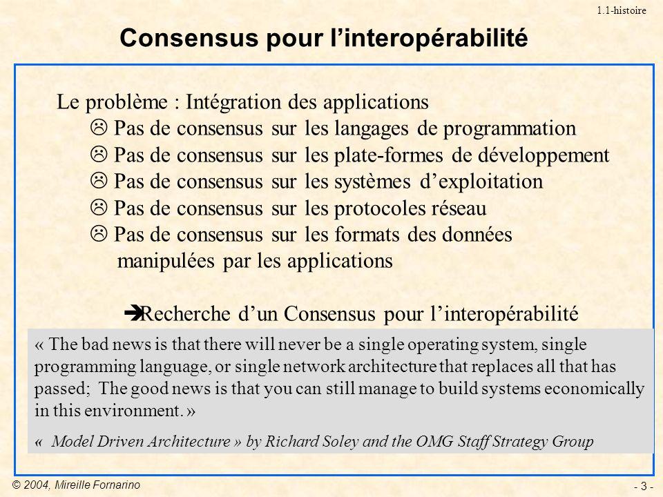 © 2004, Mireille Fornarino - 24 - Le contrat IDL IDL Bus CORBA Squelette IDL Stub IDL Fournisseur d objets Client d objets 3.