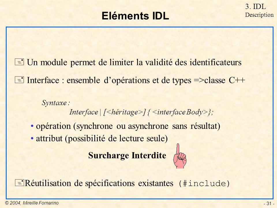 © 2004, Mireille Fornarino - 31 - Eléments IDL + Un module permet de limiter la validité des identificateurs + Interface : ensemble dopérations et de types =>classe C++ Syntaxe : Interface | [ ] { }; opération (synchrone ou asynchrone sans résultat) attribut (possibilité de lecture seule) Surcharge Interdite 3.