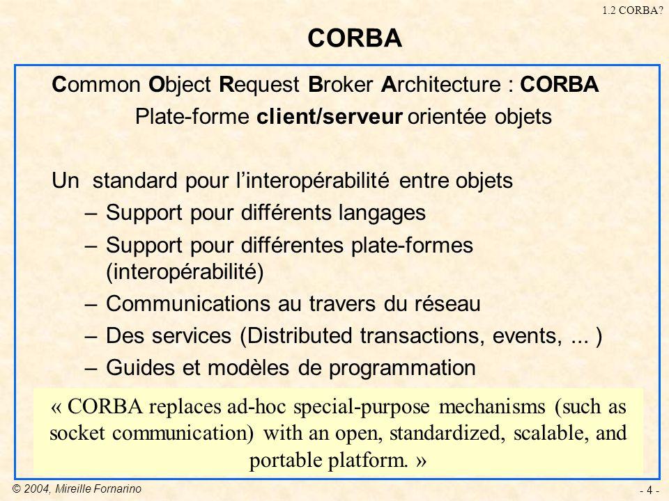 © 2004, Mireille Fornarino - 15 - ORB (2/2) Composant central du standard CORBA qui gère : +la localisation dobjet +la désignation des objets +lempaquetage des paramètres (marshalling) +le dépaquetage des paramètres (unmarshalling) +linvocation des méthodes +la gestion des exceptions +l activation automatique et transparente des objets De plus, il fournit des caractéristiques telles que : Úla liaison avec « tous » les langages de programmation Úun système auto-descriptif Úl interopérabilité entre les bus I.5.
