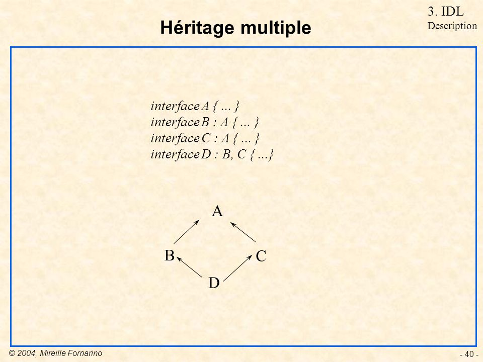 © 2004, Mireille Fornarino - 40 - Héritage multiple interface A {... } interface B : A {... } interface C : A {... } interface D : B, C {...} A B C D