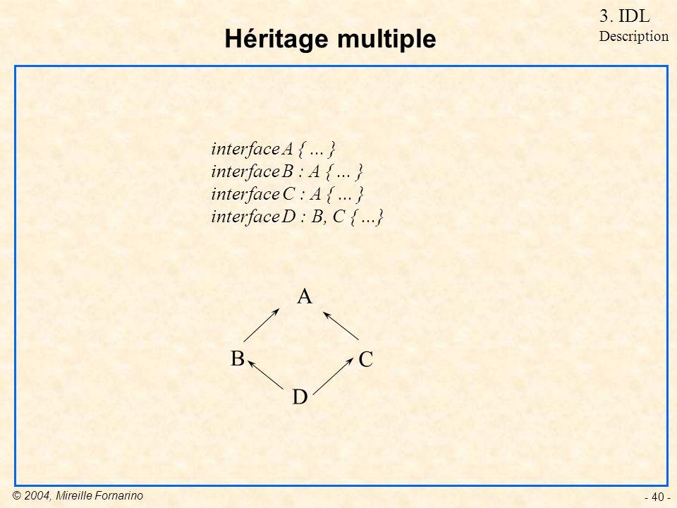 © 2004, Mireille Fornarino - 40 - Héritage multiple interface A {...