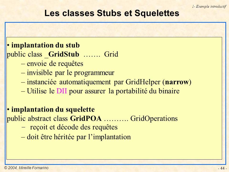 © 2004, Mireille Fornarino - 44 - implantation du stub public class _GridStub …….