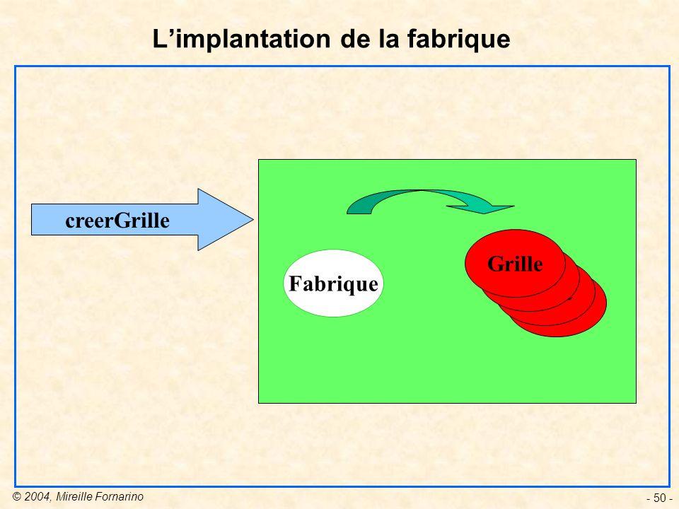 © 2004, Mireille Fornarino - 50 - Fabrique Grille creerGrille Limplantation de la fabrique