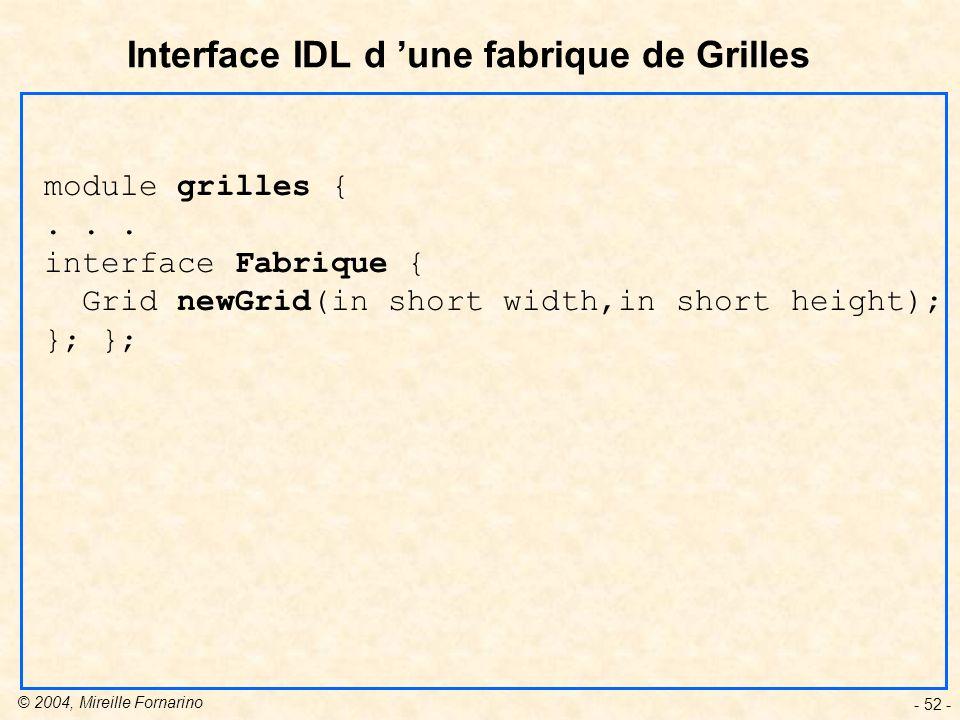 © 2004, Mireille Fornarino - 52 - Interface IDL d une fabrique de Grilles module grilles {...