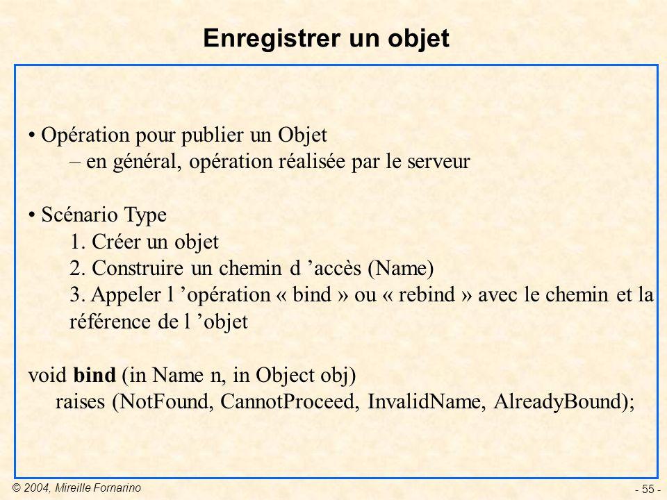 © 2004, Mireille Fornarino - 55 - Enregistrer un objet Opération pour publier un Objet – en général, opération réalisée par le serveur Scénario Type 1.