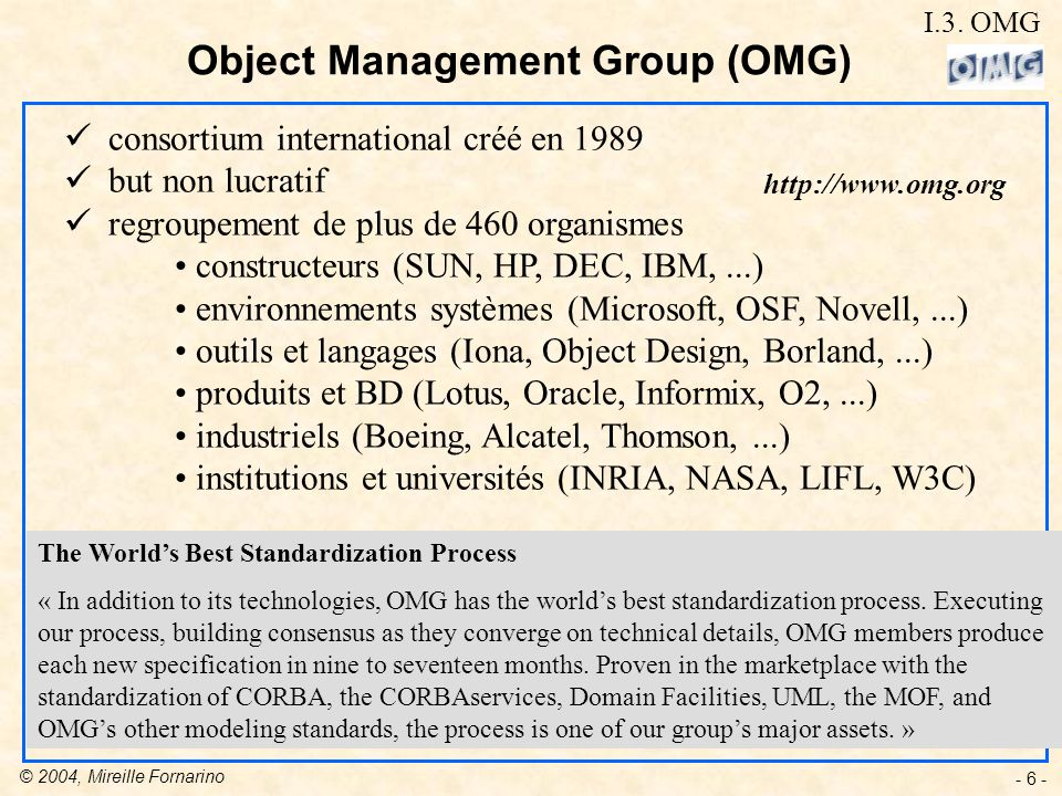 © 2004, Mireille Fornarino - 17 - Bus Corba C++ Souche Java Souche Smalltalk Souche Ada Souche ORB : Liaison avec « tous » les langages de programmation I.5.