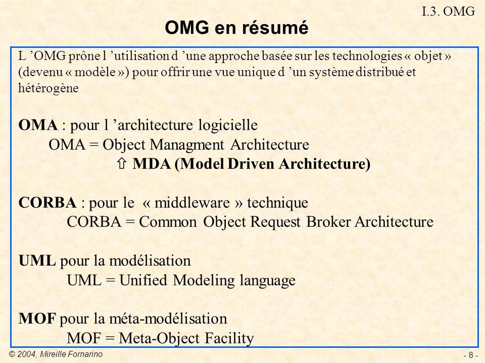 © 2004, Mireille Fornarino - 8 - OMG en résumé L OMG prône l utilisation d une approche basée sur les technologies « objet » (devenu « modèle ») pour offrir une vue unique d un système distribué et hétérogène OMA : pour l architecture logicielle OMA = Object Managment Architecture MDA (Model Driven Architecture) CORBA : pour le « middleware » technique CORBA = Common Object Request Broker Architecture UML pour la modélisation UML = Unified Modeling language MOF pour la méta-modélisation MOF = Meta-Object Facility I.3.