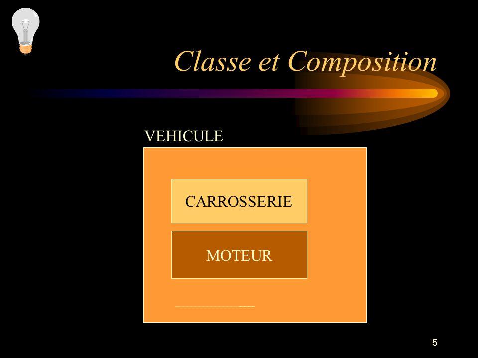 5 Classe et Composition CARROSSERIE MOTEUR VEHICULE