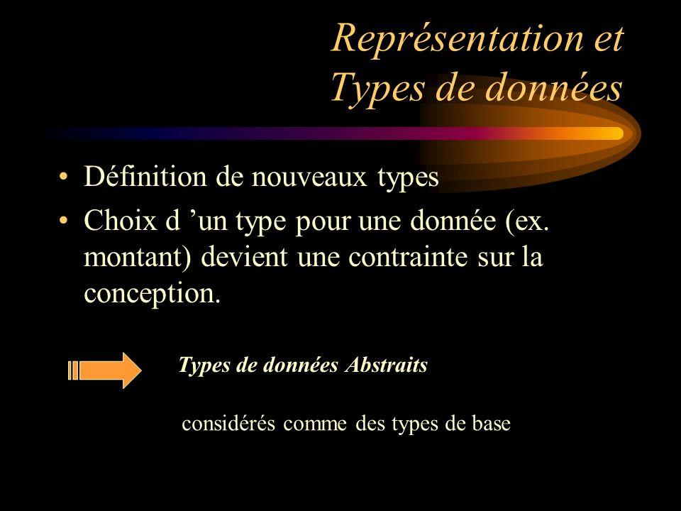 Représentation et Types de données Définition de nouveaux types Choix d un type pour une donnée (ex. montant) devient une contrainte sur la conception