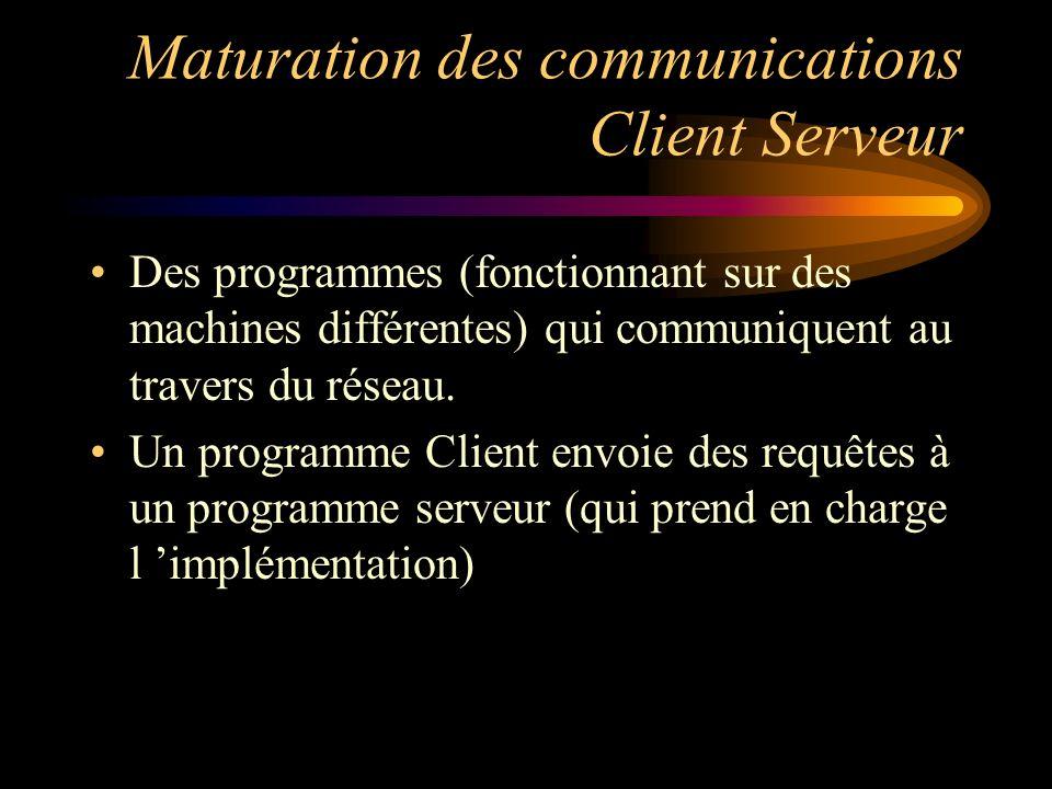 Maturation des communications Client Serveur Des programmes (fonctionnant sur des machines différentes) qui communiquent au travers du réseau. Un prog