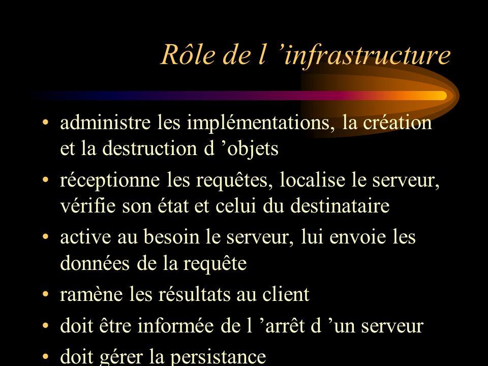 Rôle de l infrastructure administre les implémentations, la création et la destruction d objets réceptionne les requêtes, localise le serveur, vérifie