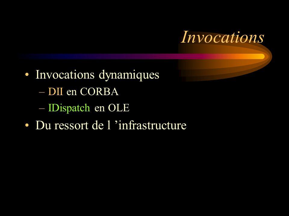 Invocations Invocations dynamiques –DII en CORBA –IDispatch en OLE Du ressort de l infrastructure