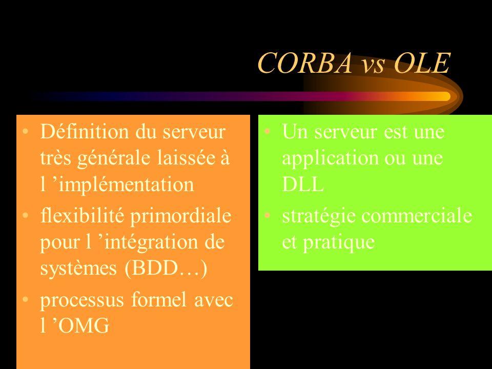 CORBA vs OLE Définition du serveur très générale laissée à l implémentation flexibilité primordiale pour l intégration de systèmes (BDD…) processus fo
