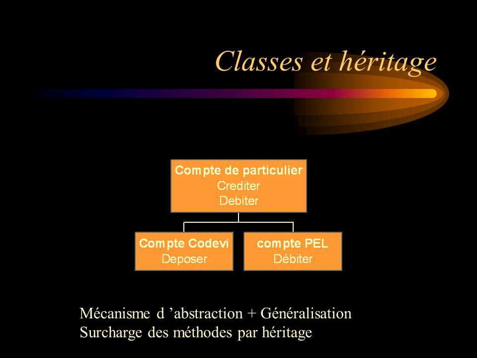 Classes et héritage Mécanisme d abstraction + Généralisation Surcharge des méthodes par héritage