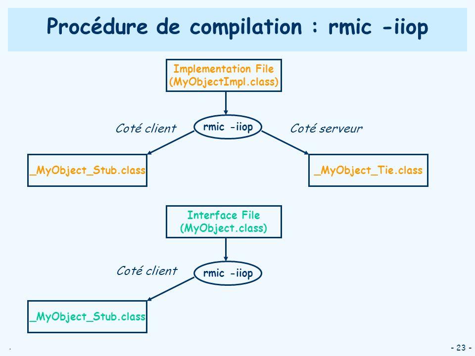 . - 23 - Procédure de compilation : rmic -iiop Implementation File (MyObjectImpl.class) rmic -iiop _MyObject_Stub.class_MyObject_Tie.class Coté client