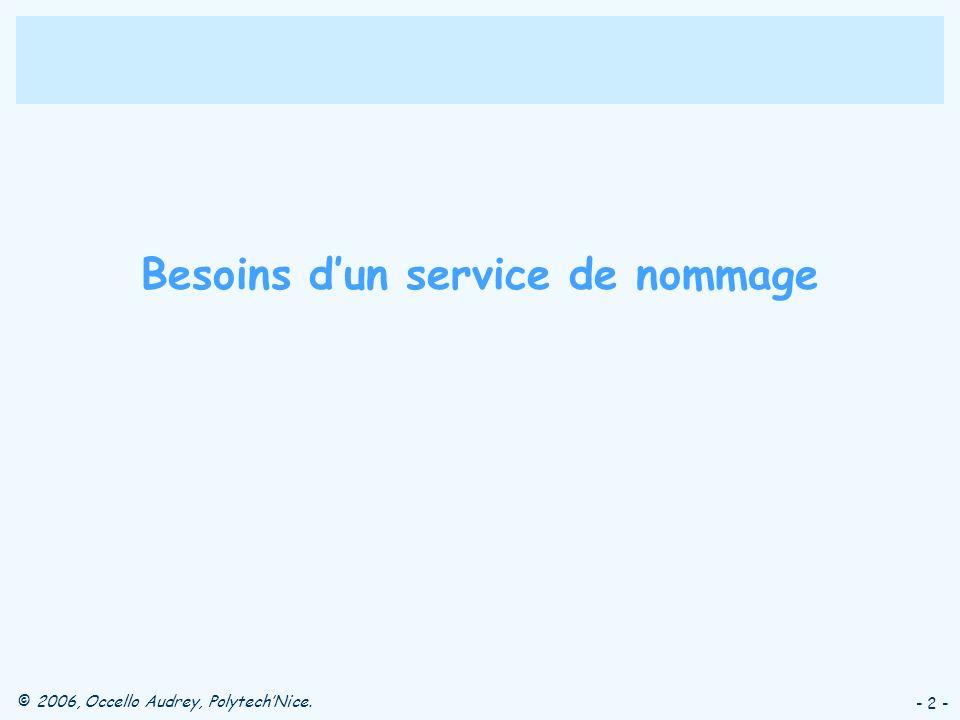 © 2006, Occello Audrey, PolytechNice.- 3 - Rappel: Besoins de Nommage et serveur CORBA 1.