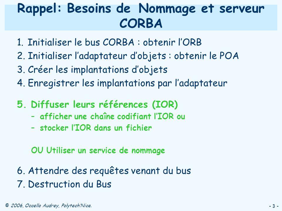 © 2006, Occello Audrey, PolytechNice. - 3 - Rappel: Besoins de Nommage et serveur CORBA 1.
