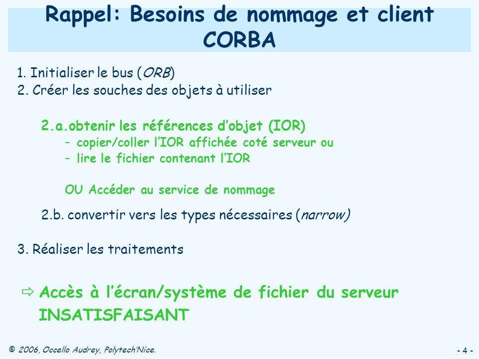© 2006, Occello Audrey, PolytechNice. - 4 - Rappel: Besoins de nommage et client CORBA 1.