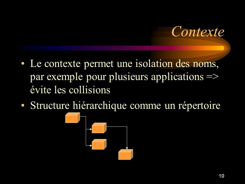 10 Contexte Le contexte permet une isolation des noms, par exemple pour plusieurs applications => évite les collisions Structure hiérarchique comme un