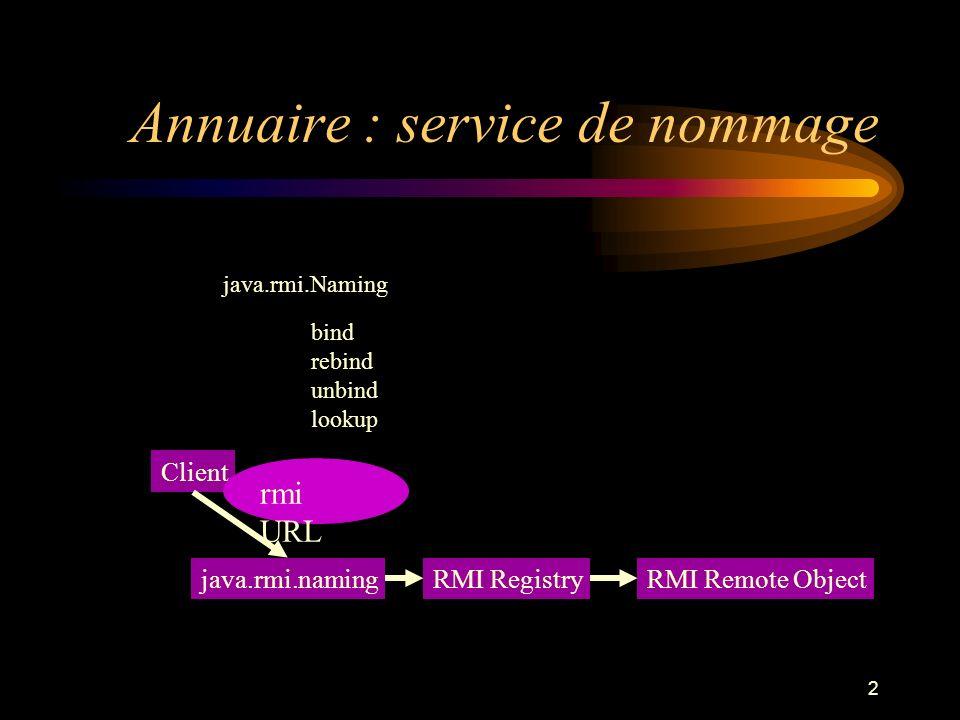 2 Annuaire : service de nommage Client java.rmi.naming rmi URL RMI RegistryRMI Remote Object java.rmi.Naming bind rebind unbind lookup