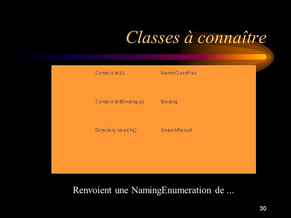 30 Classes à connaître Renvoient une NamingEnumeration de...